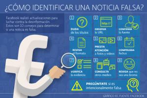 facebook identificar noticias falsas